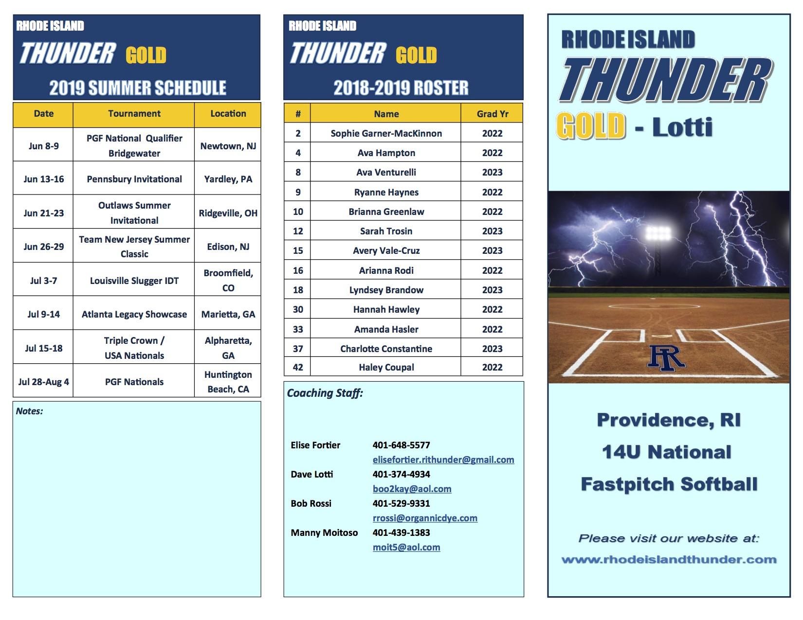 RI Thunder Gold 14U National Lotti 1