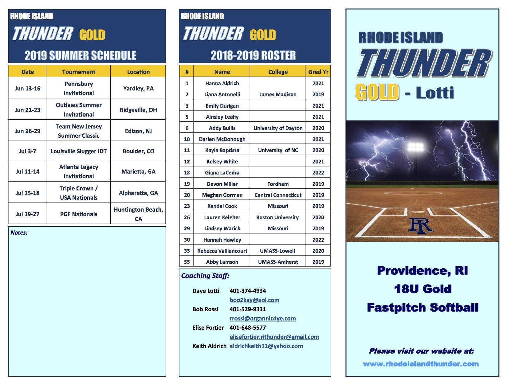 RI Thunder Gold 18U Lotti 2
