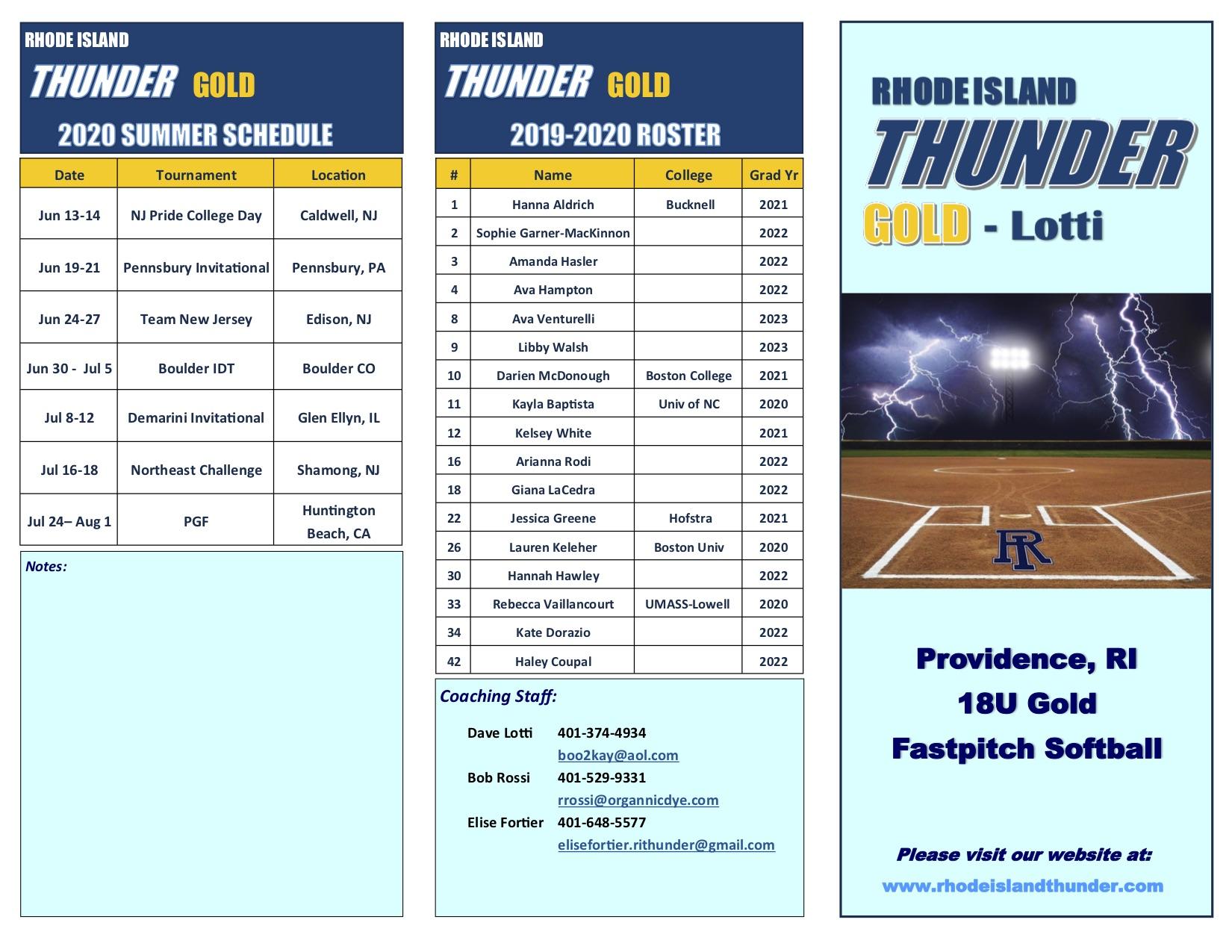 RI Thunder Gold 18U Lotti - 2020 Summer Program (dragged) 2