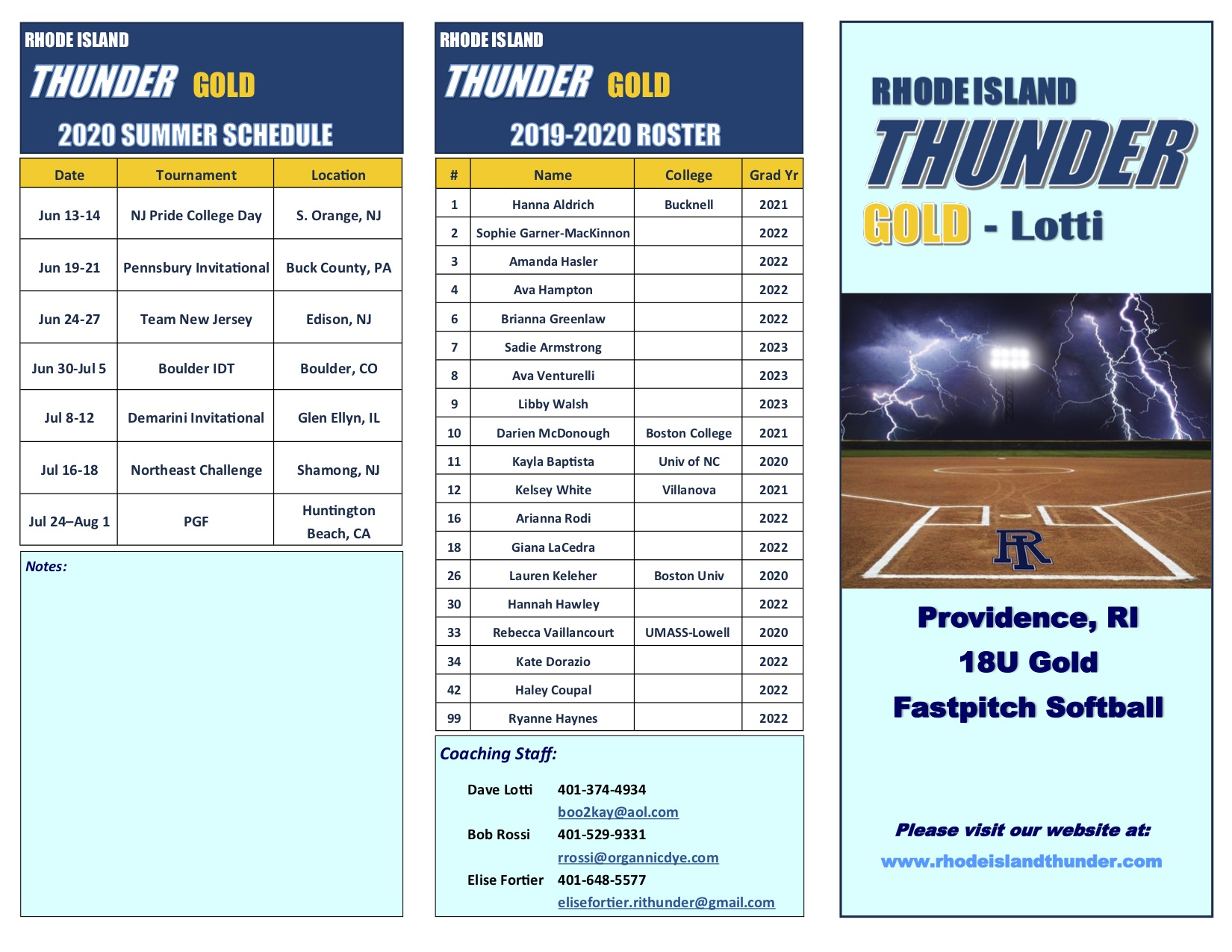 RI Thunder Gold 18U Lotti 2